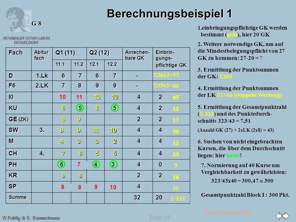 08.04.2017 Berechnungsbeispiel 1. einbringungspflichtige GK werden bestimmt (gelb), hier 20 GK.