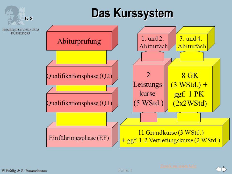Das Kurssystem Abiturprüfung 2 8 GK Leistungs- (3 WStd.) + kurse