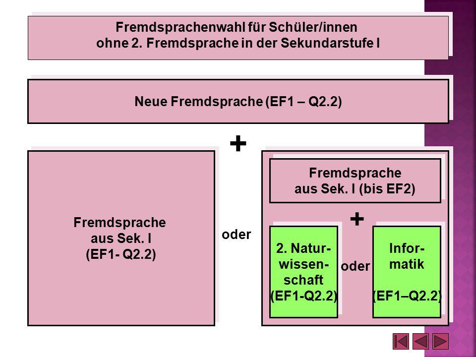 + + Fremdsprachenwahl für Schüler/innen