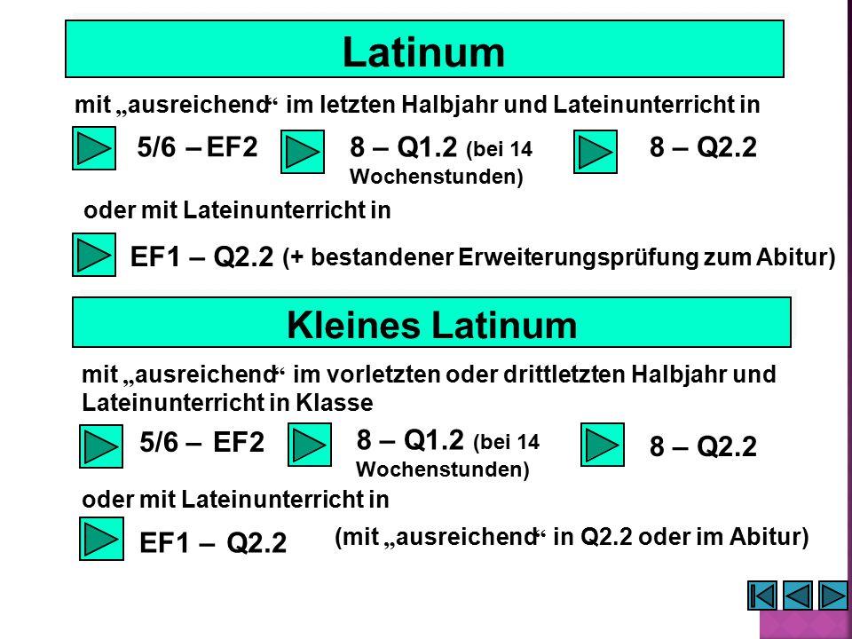 """Latinum Kleines Latinum 5/6 – EF2 8 Q1.2 EF1 Q2.2 mit """" ausreichend"""