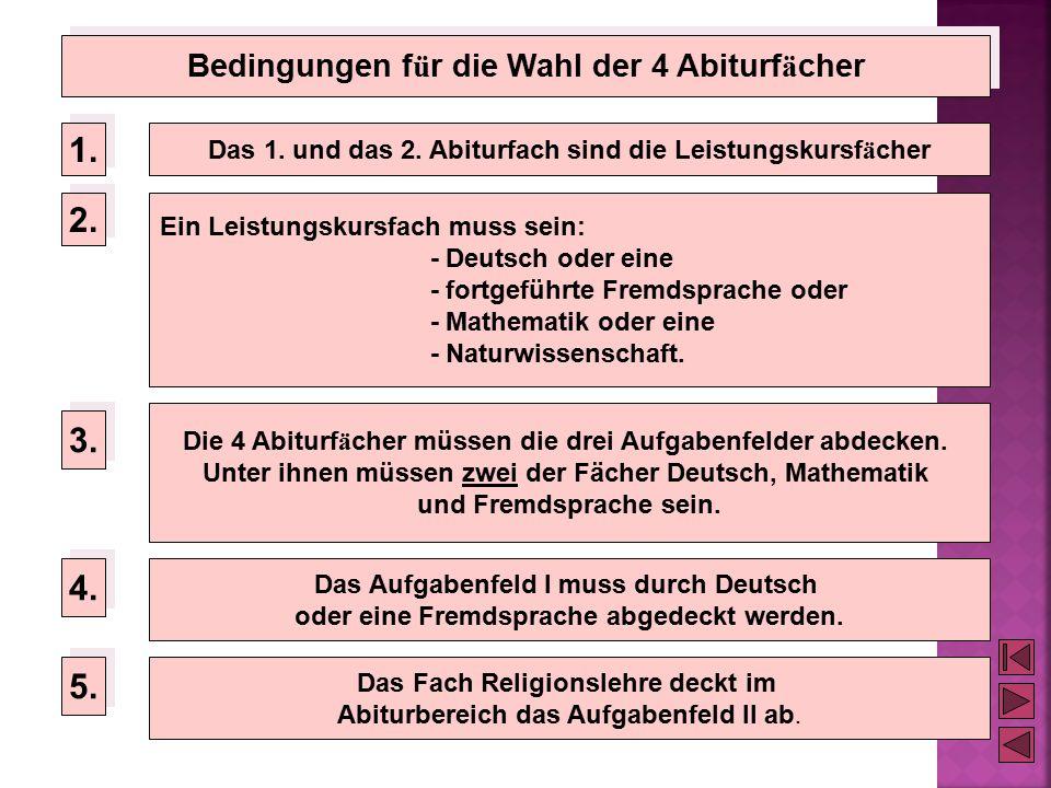1. 2. 3. 4. 5. Bedingungen für die Wahl der 4 Abiturfächer