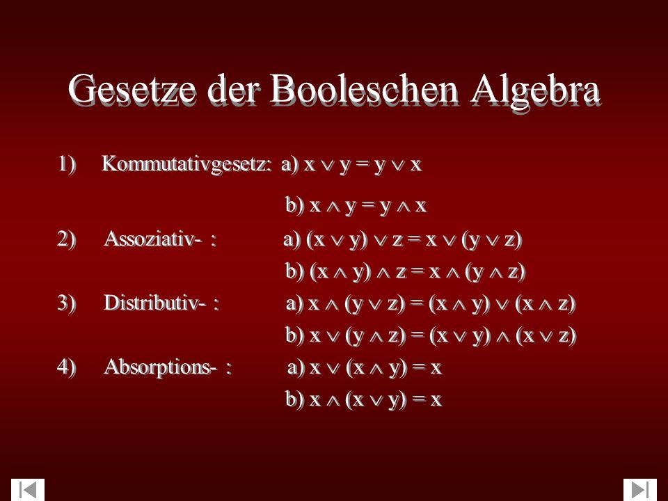 Gesetze der Booleschen Algebra