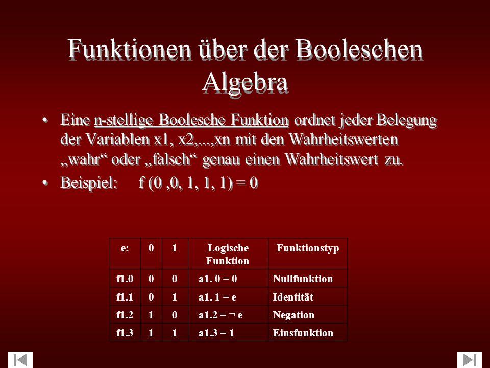 Funktionen über der Booleschen Algebra