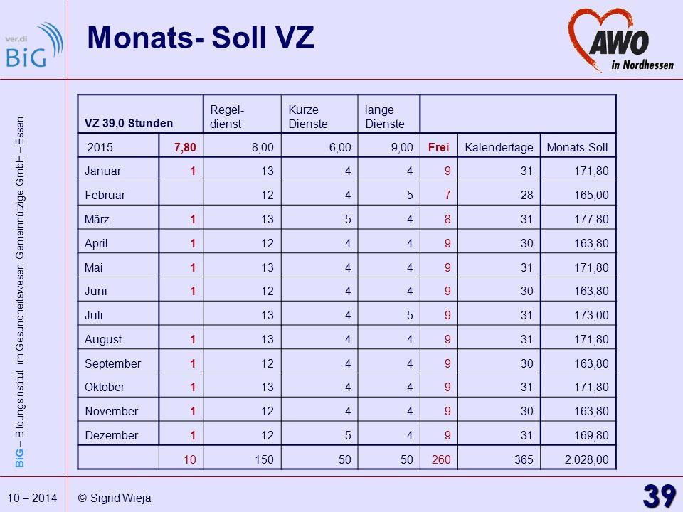 Monats- Soll VZ VZ 39,0 Stunden Regel- dienst Kurze Dienste lange 2015