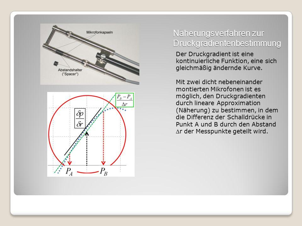 Näherungsverfahren zur Druckgradientenbestimmung