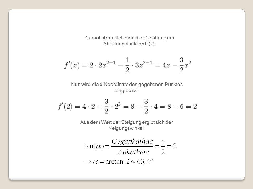 Zunächst ermittelt man die Gleichung der Ableitungsfunktion f (x):