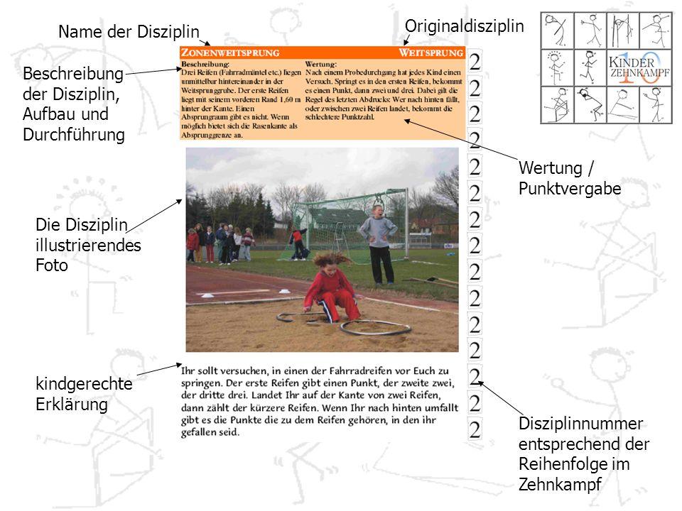 Originaldisziplin Name der Disziplin. Beschreibung der Disziplin, Aufbau und Durchführung. Wertung / Punktvergabe.