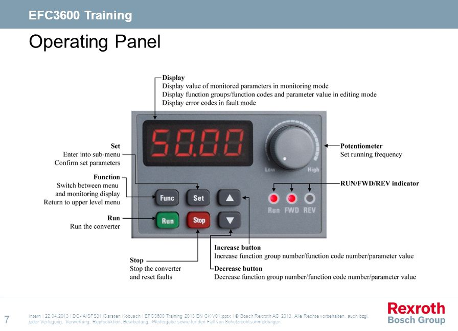 Operating Panel EFC3600 Training