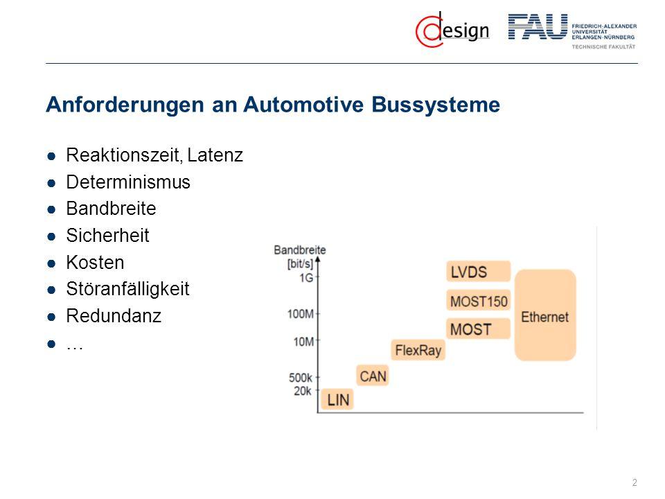 Anforderungen an Automotive Bussysteme