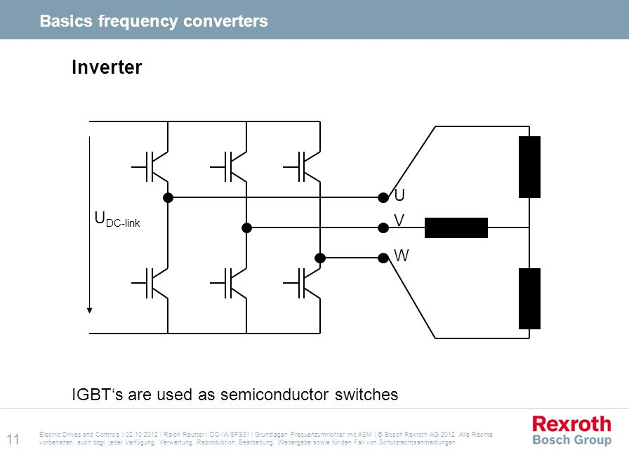 Inverter Basics frequency converters