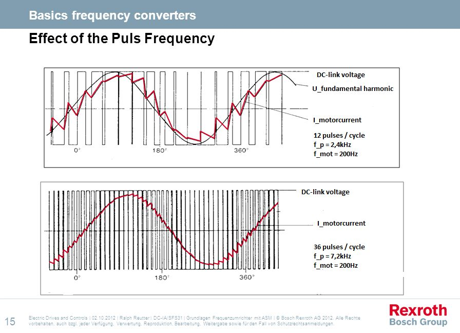 Effect of the Puls Frequency