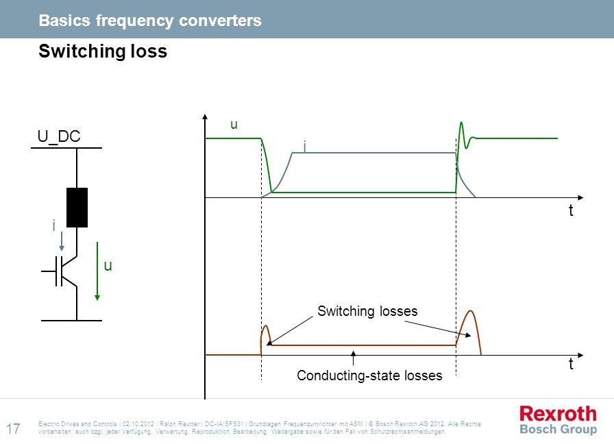Switching loss Basics frequency converters U_DC i t i u t u
