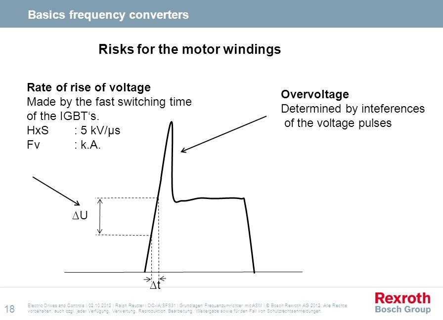 Risks for the motor windings