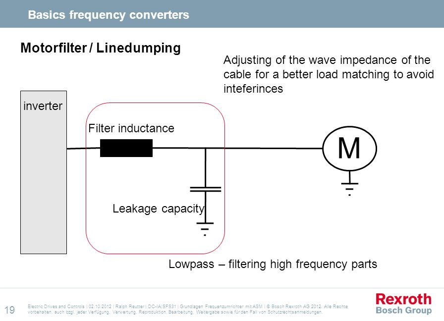 M Motorfilter / Linedumping Basics frequency converters