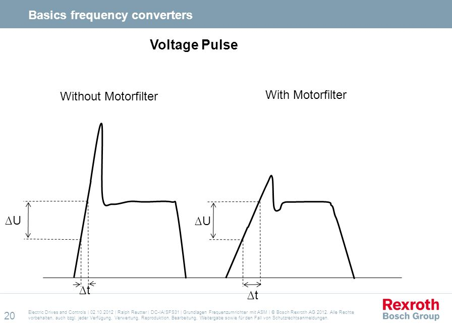 Voltage Pulse Basics frequency converters Without Motorfilter