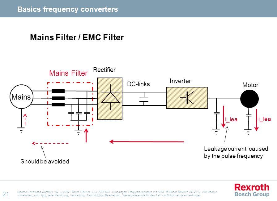 Mains Filter / EMC Filter