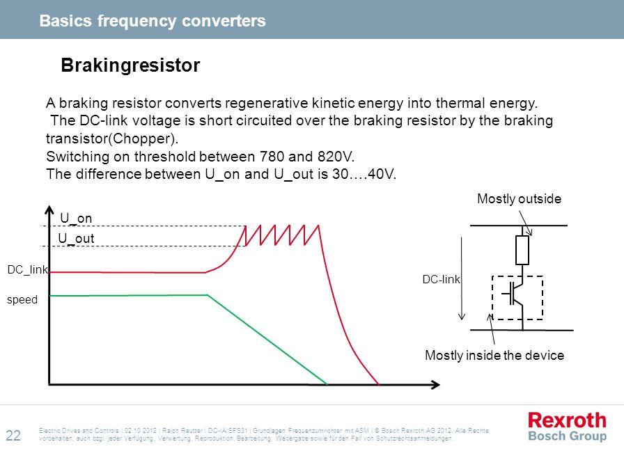 Brakingresistor Basics frequency converters
