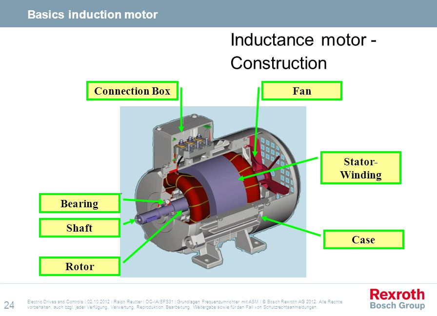Inductance motor - Construction