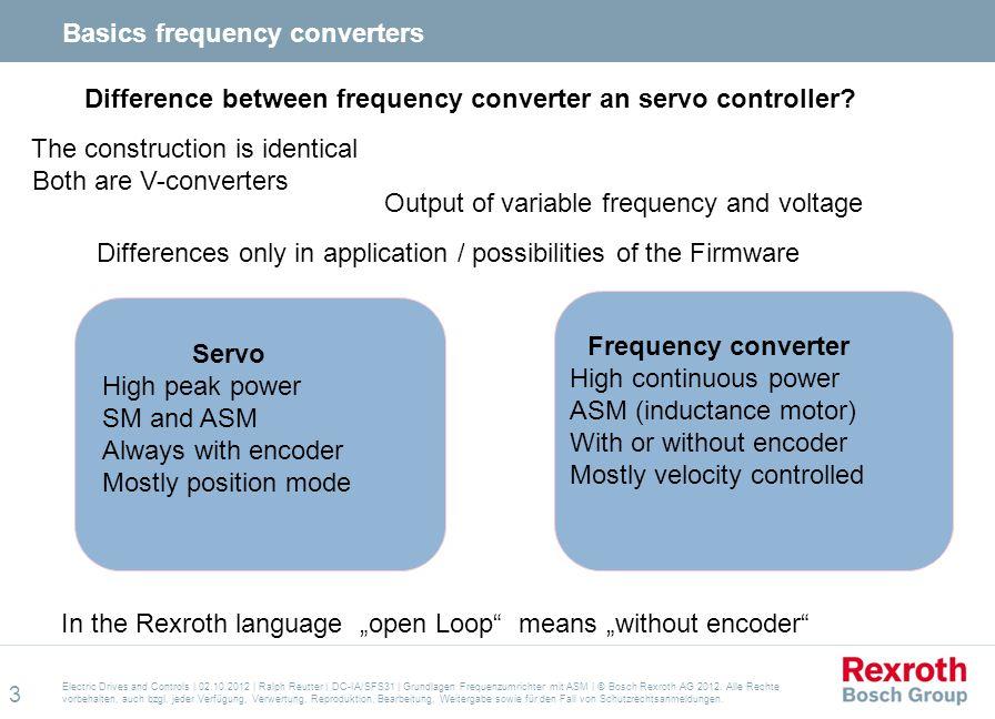 Frequency converter Servo