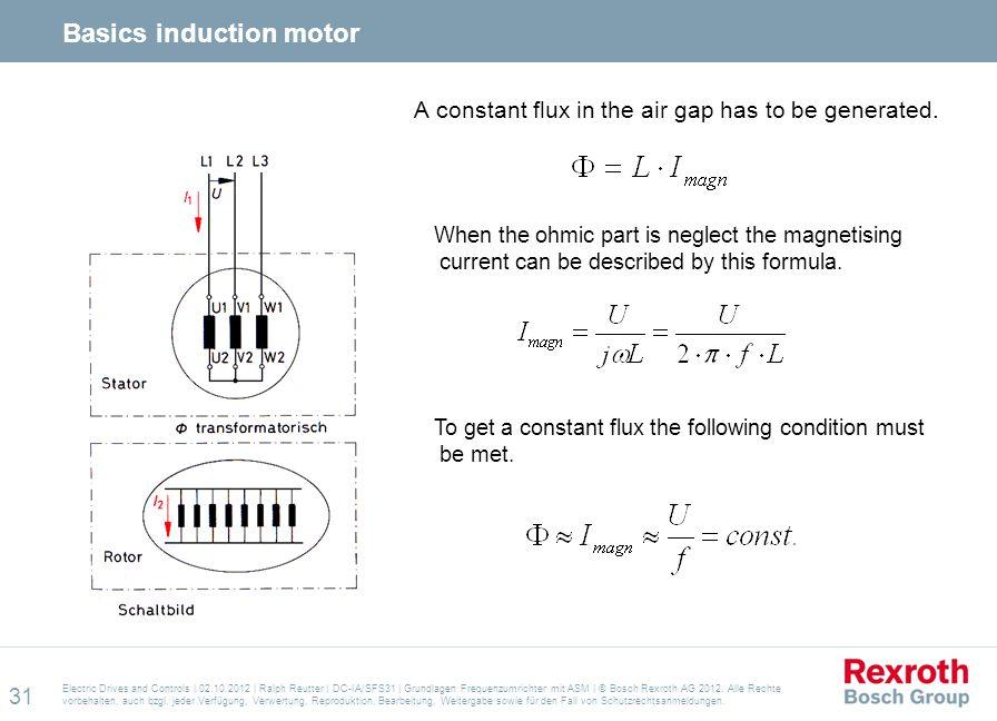 Basics induction motor