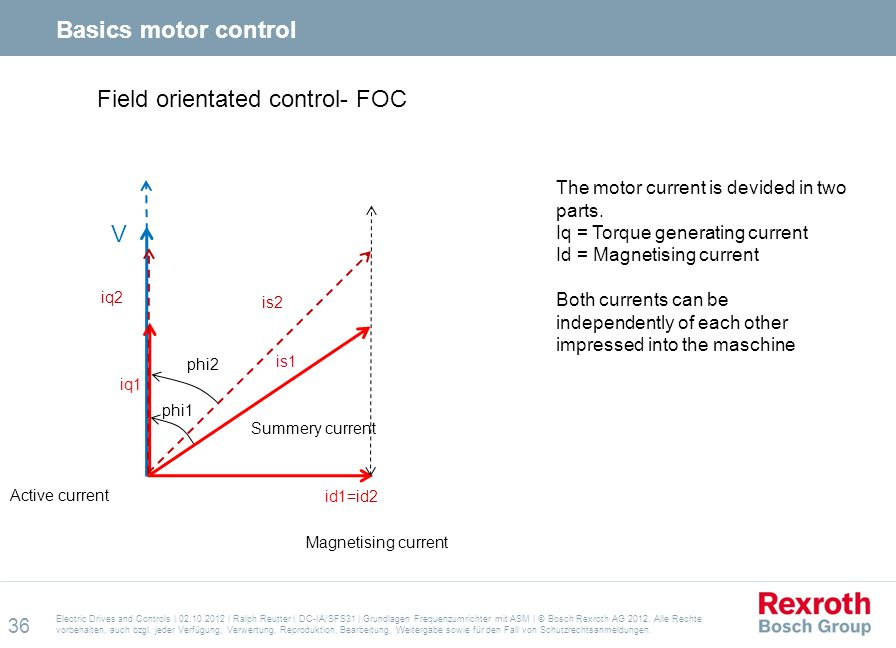 Field orientated control- FOC
