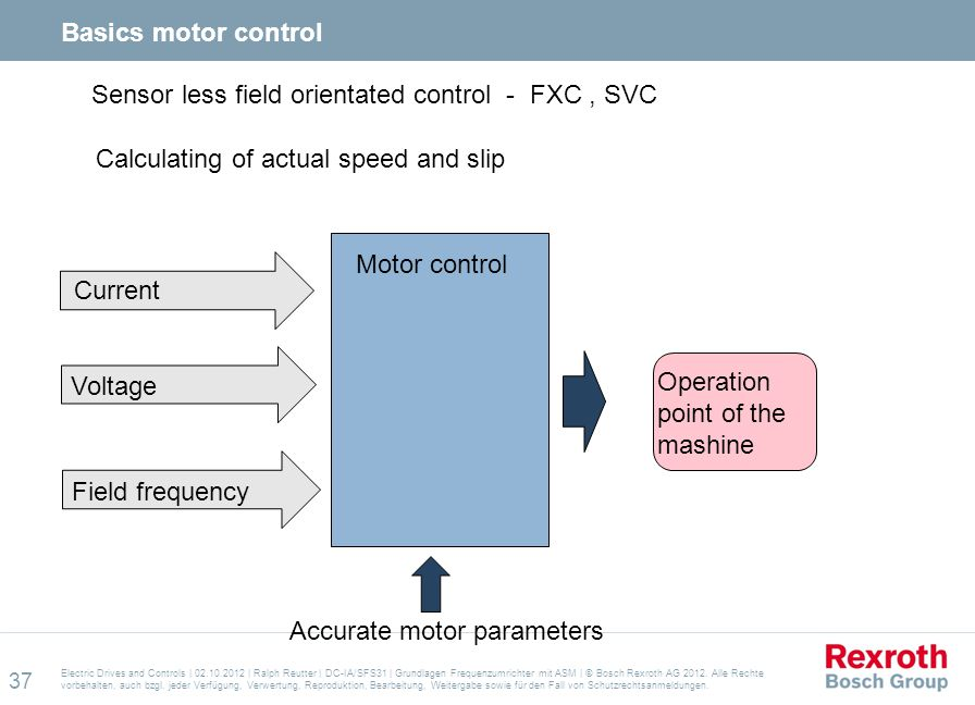 Sensor less field orientated control - FXC , SVC
