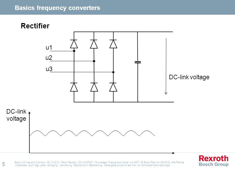 Rectifier Basics frequency converters u1 u2 u3 DC-link voltage DC-link