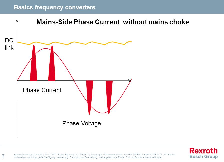 Mains-Side Phase Current without mains choke