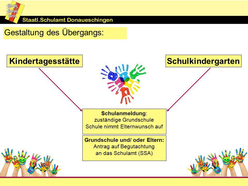 Grundschule und/ oder Eltern: