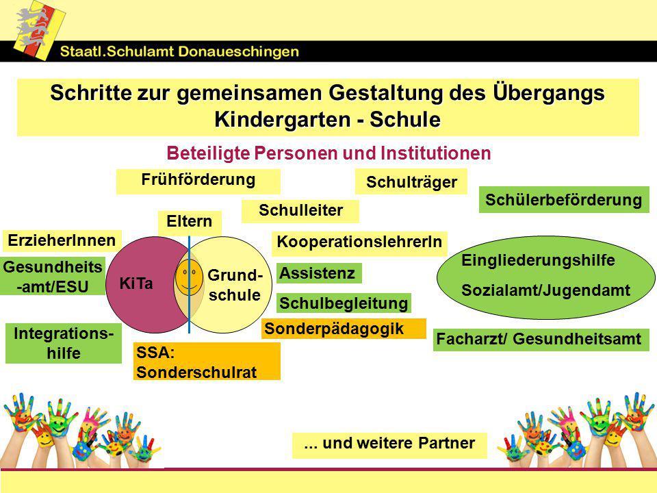 Beteiligte Personen und Institutionen KooperationslehrerIn