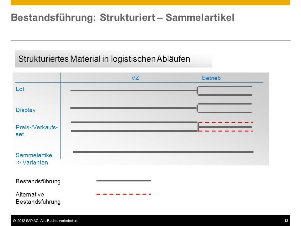 Bestandsführung: Strukturiert – Sammelartikel
