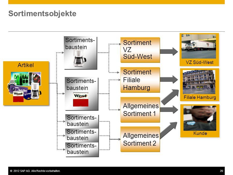 Sortimentsobjekte Sortiment VZ Süd-West Filiale Hamburg Allgemeines