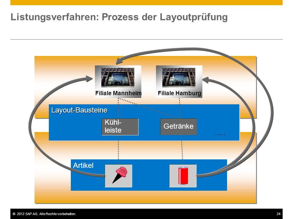 Listungsverfahren: Prozess der Layoutprüfung