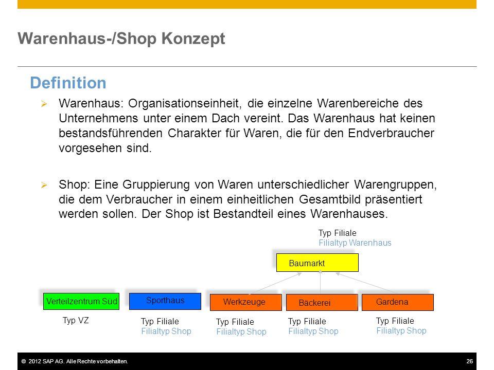 Warenhaus-/Shop Konzept