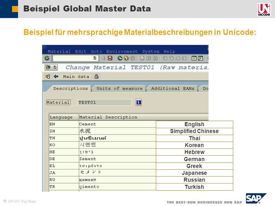 Beispiel Global Master Data