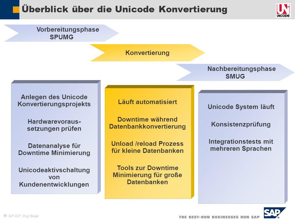 Überblick über die Unicode Konvertierung
