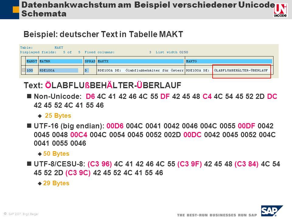Datenbankwachstum am Beispiel verschiedener Unicode Schemata