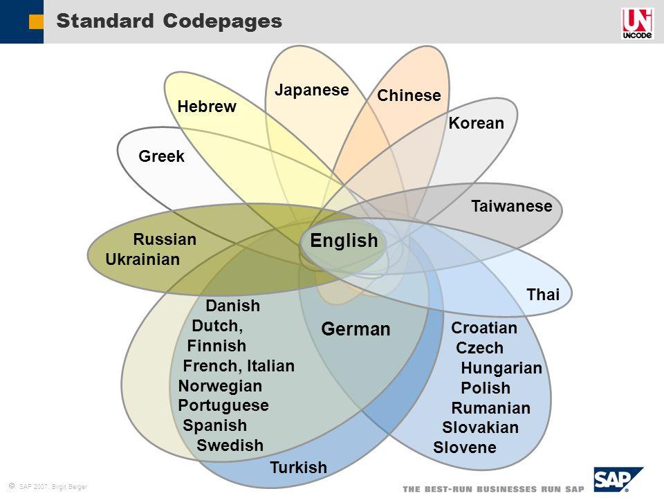 Standard Codepages English German Japanese Chinese Hebrew Korean Greek