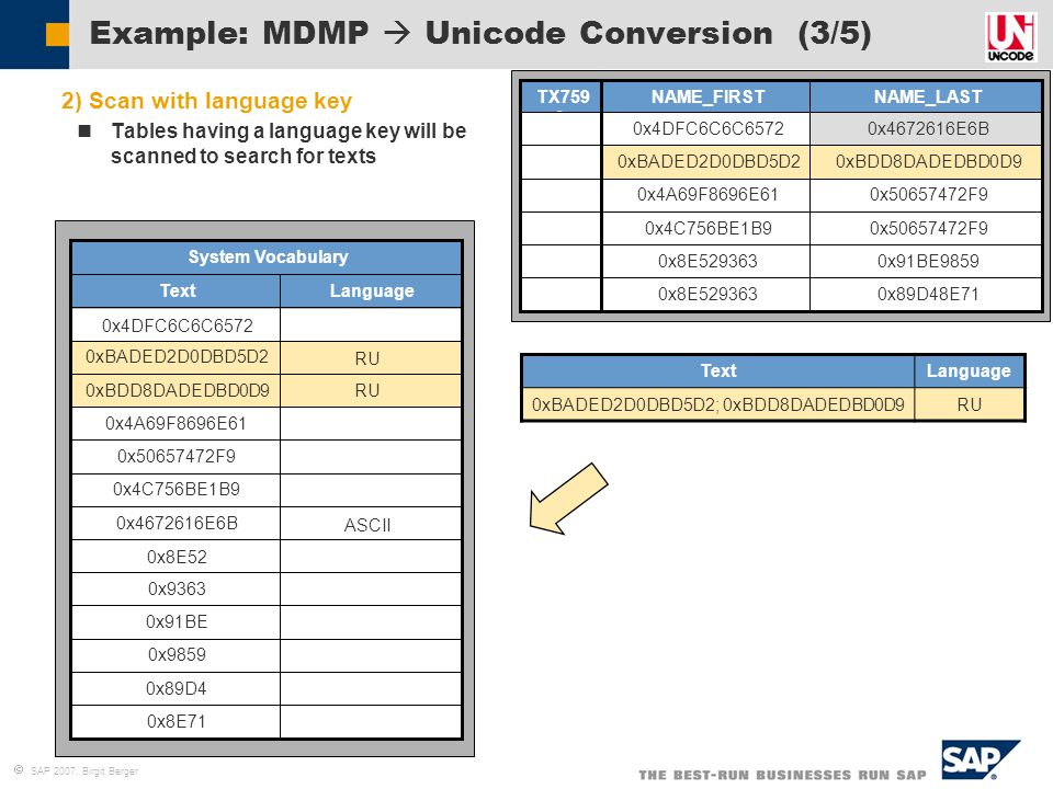 Example: MDMP  Unicode Conversion (3/5)