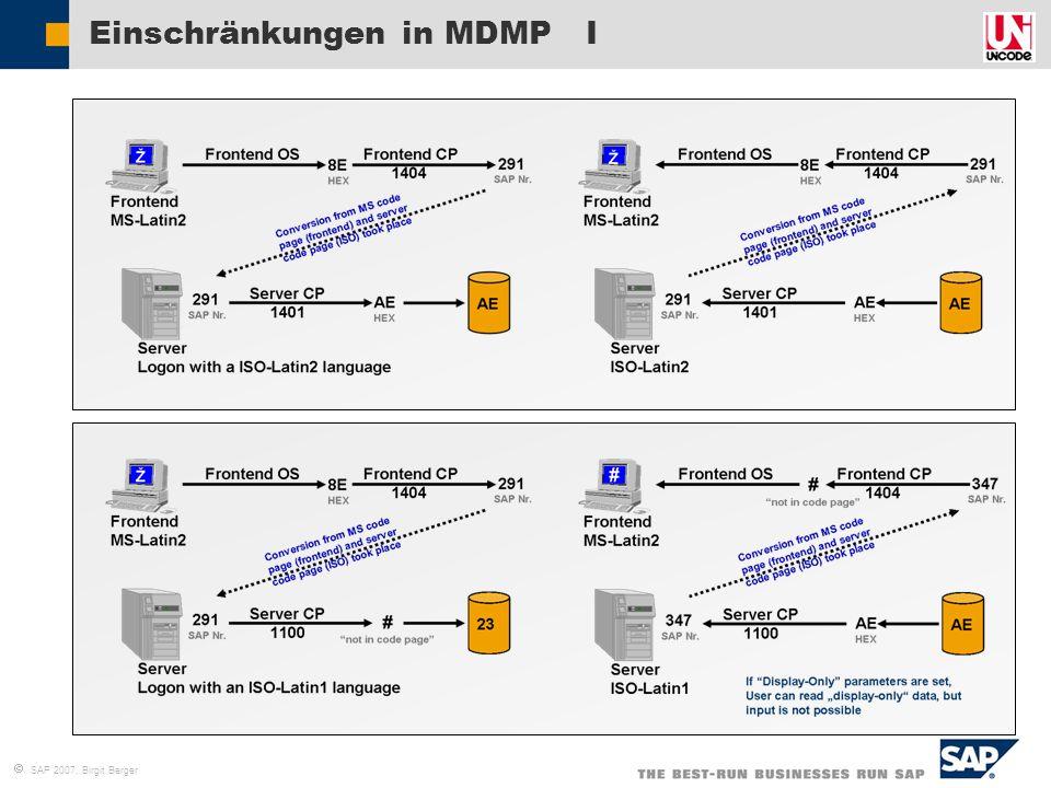 Einschränkungen in MDMP I