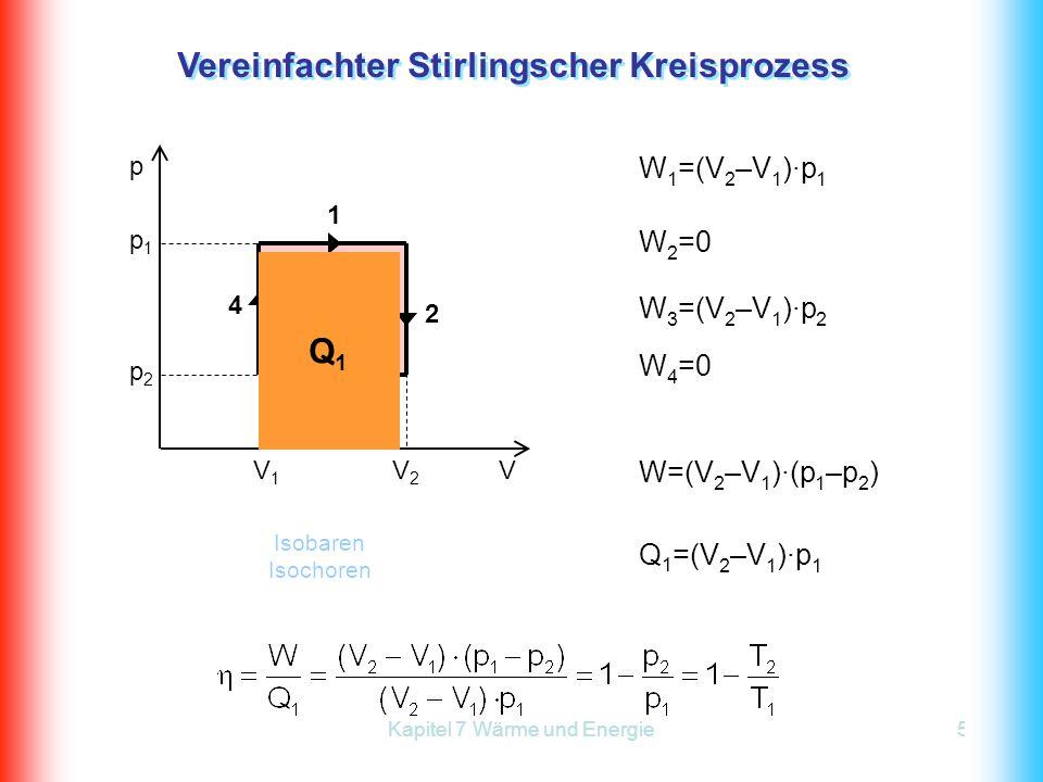 Vereinfachter Stirlingscher Kreisprozess