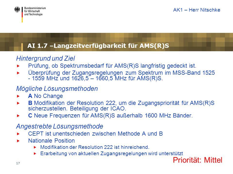 AI 1.7 –Langzeitverfügbarkeit für AMS(R)S