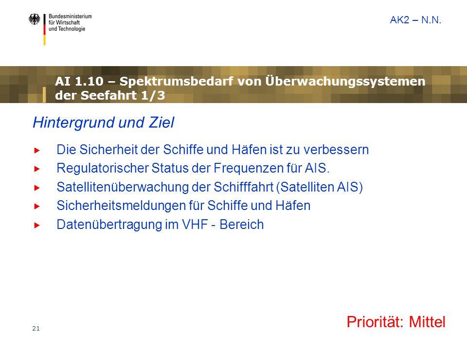 AI 1.10 – Spektrumsbedarf von Überwachungssystemen der Seefahrt 1/3