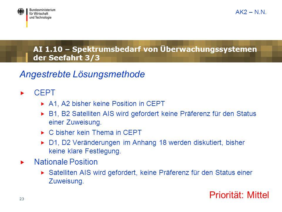 AI 1.10 – Spektrumsbedarf von Überwachungssystemen der Seefahrt 3/3