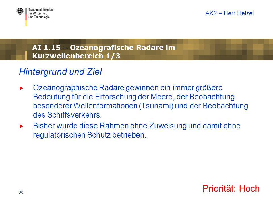 AI 1.15 – Ozeanografische Radare im Kurzwellenbereich 1/3