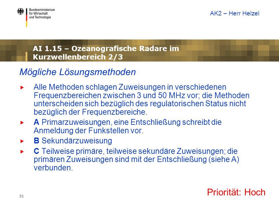 AI 1.15 – Ozeanografische Radare im Kurzwellenbereich 2/3