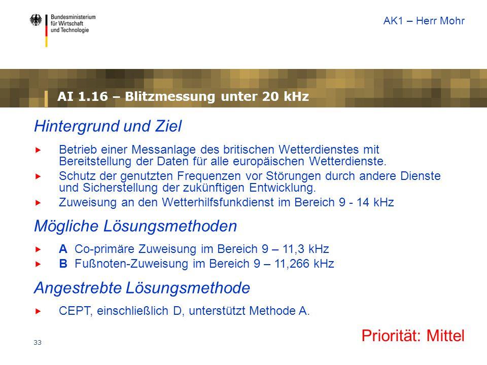 AI 1.16 – Blitzmessung unter 20 kHz