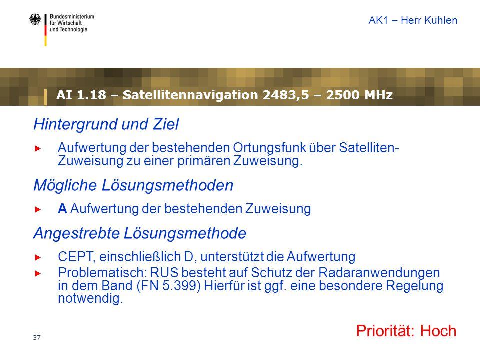 AI 1.18 – Satellitennavigation 2483,5 – 2500 MHz