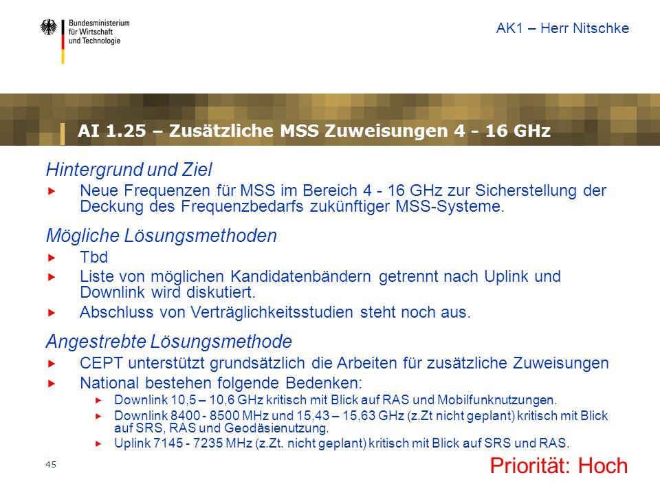 AI 1.25 – Zusätzliche MSS Zuweisungen 4 - 16 GHz