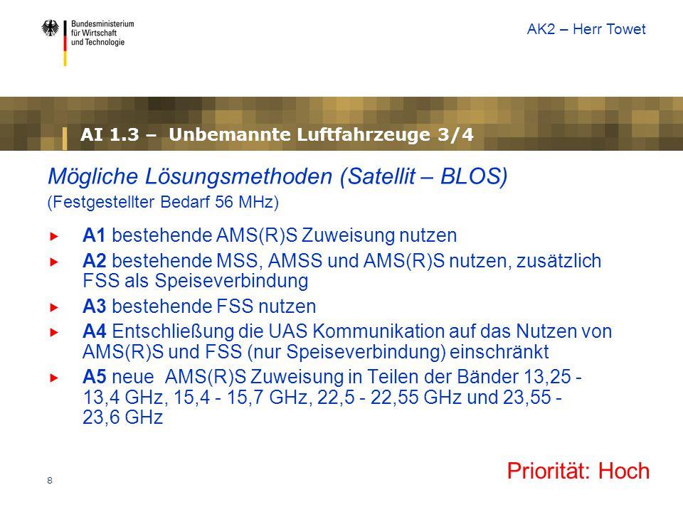 AI 1.3 – Unbemannte Luftfahrzeuge 3/4